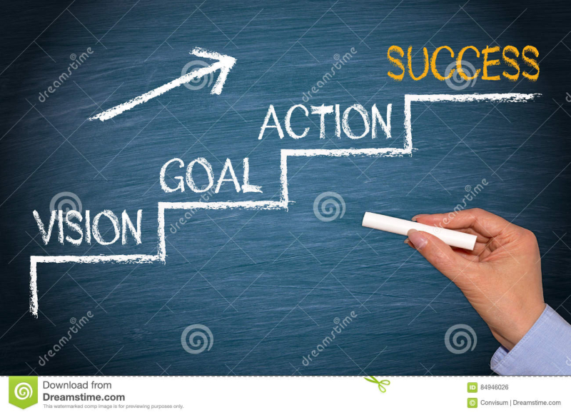 Vision-goal-action-success-business-strategy-ladder-arrow-text-84946026