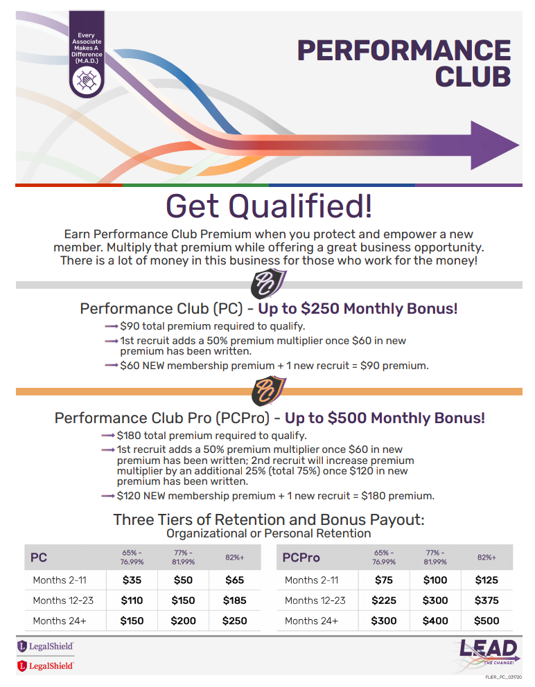 PerformanceClub11082020